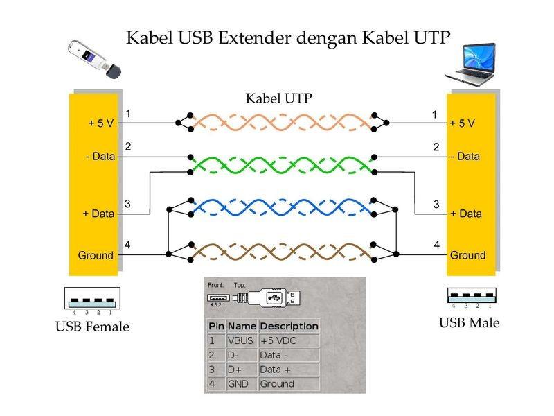 Usb Port Schematic